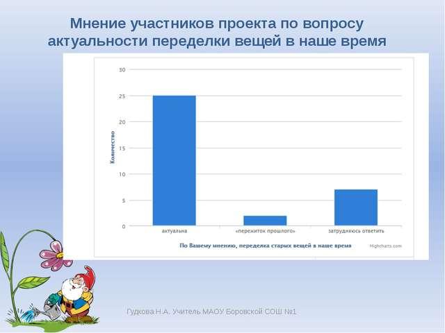 Гудкова Н.А. Учитель МАОУ Боровской СОШ №1 Мнение участников проекта по вопро...
