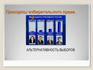Принципы избирательного права АЛЬТЕРНАТИВНОСТЬ ВЫБОРОВ