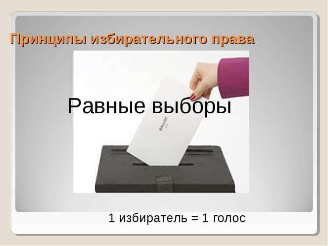 Принципы избирательного права 1 избиратель = 1 голос Равные выборы