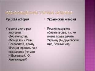 Русская история Украина много раз нарушила обязательства, обращаясь к Речи По