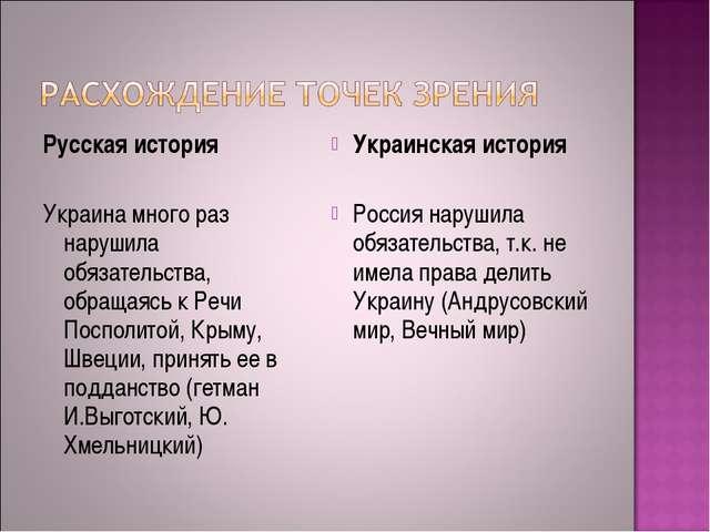 Русская история Украина много раз нарушила обязательства, обращаясь к Речи По...