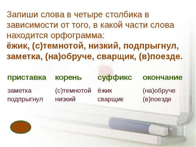 Запиши слова в четыре столбика в зависимости от того, в какой части слова нах...