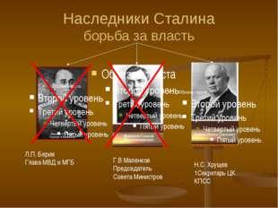 Наследники Сталина борьба за власть Л.П. Берия Глава МВД и МГБ Г.В Маленков П