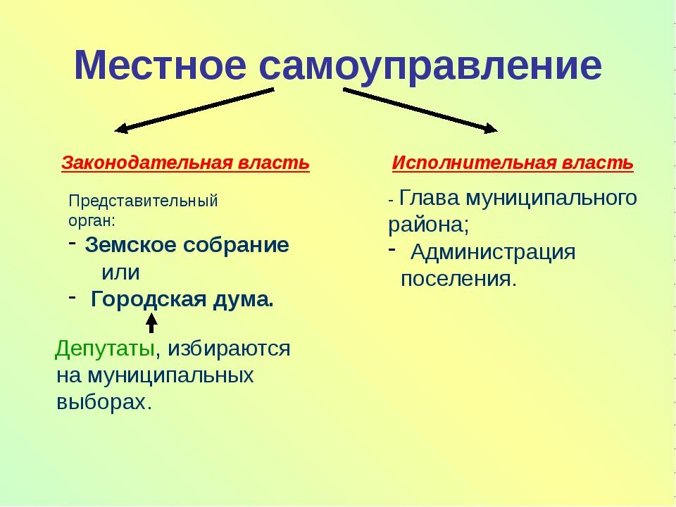 Местное самоуправление Законодательная власть Исполнительная власть Представи...