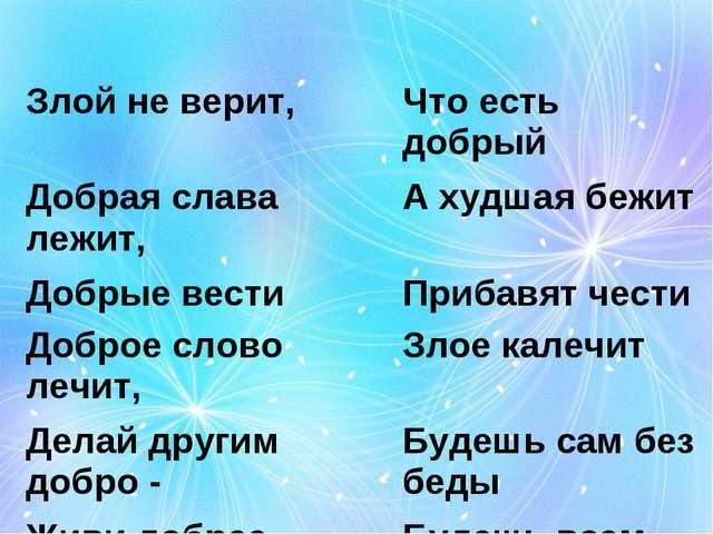 Злой не верит,Что есть добрый Добрая слава лежит, А худшая бежит Добрые вес...