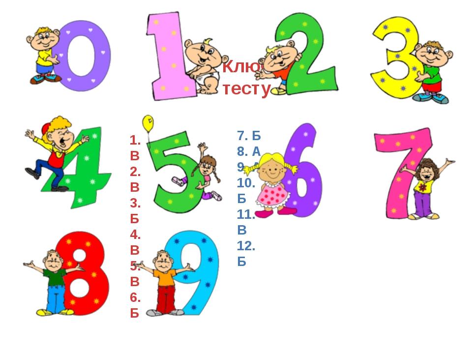 1. В 2. В 3. Б 4. В 5. В 6. Б 7. Б 8. А 9. А 10. Б 11. В 12. Б Ключи к тесту