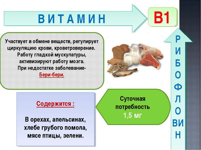 В И Т А М И Н Р И БОФЛОВИН В1 Содержится : В орехах, апельсинах, хлебе грубог...