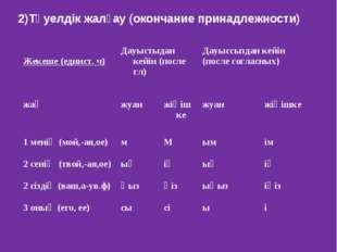 2)Тәуелдік жалғау (окончание принадлежности) Жекеше (единст. ч)Дауыстыдан к