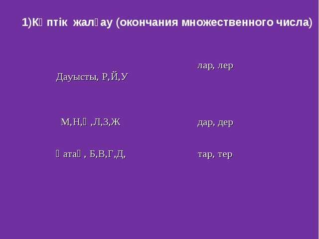 Көптік жалғау (окончания множественного числа) Дауысты, Р,Й,Улар, лер М,Н,Ң,...
