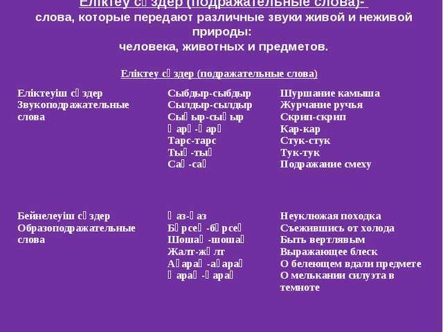 Еліктеу сөздер (подражательные слова)- слова, которые передают различные звук...