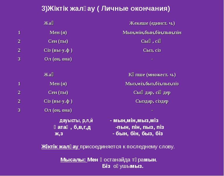 3)Жіктік жалғау ( Личные окончания) дауысты, р,л,й - мын,мін,мыз,міз қатаң, б...