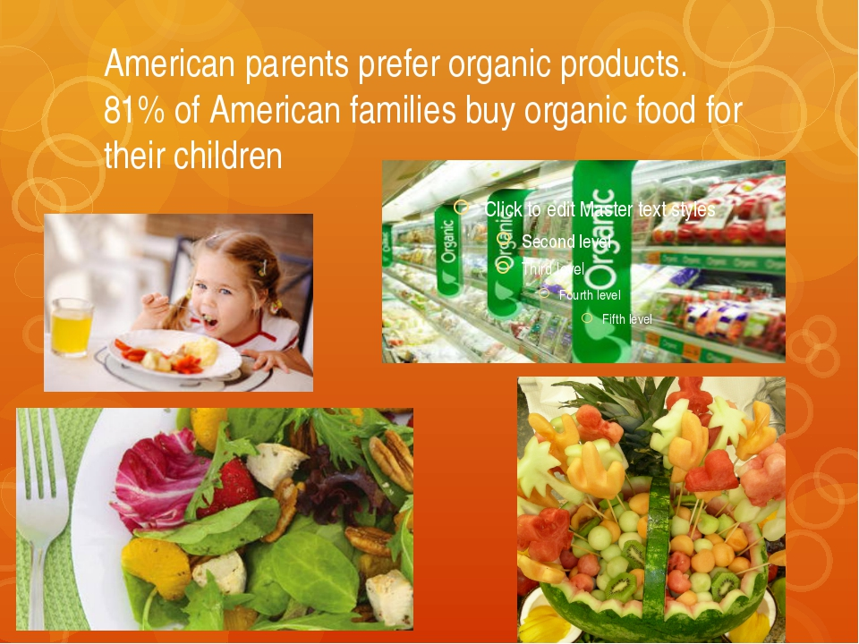 American parents prefer organic products. 81% of American families buy organi...