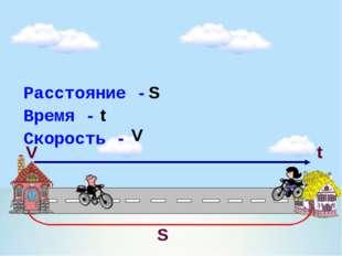 S S t V t V Расстояние - Время - Скорость -
