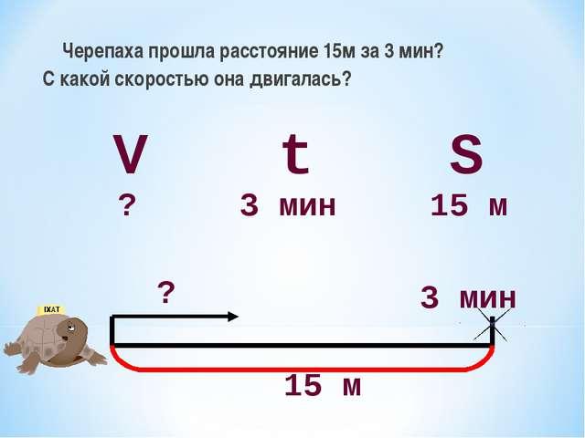 Черепаха прошла расстояние 15м за 3 мин? С какой скоростью она двигалась? S...