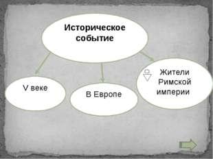 Место _/_ Время t Участники Историческое событие Жители Римской империи В Евр