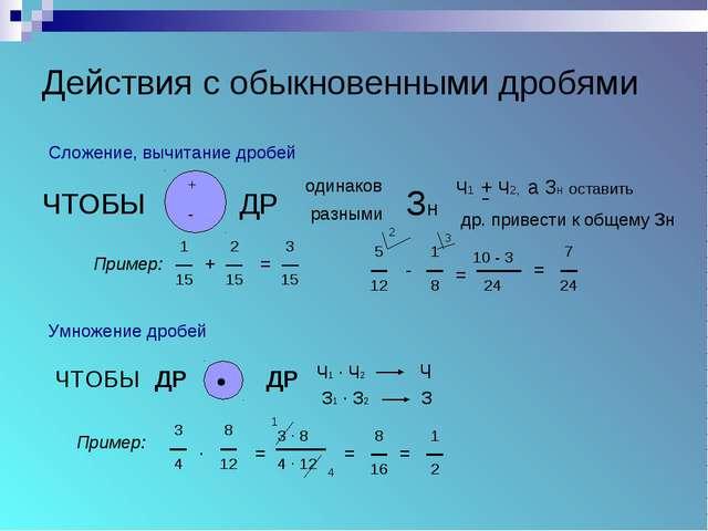 Действия с обыкновенными дробями ЧТОБЫ ДР Пример: ДР ∙ = 1 4 = З1 ∙ З2 З Слож...