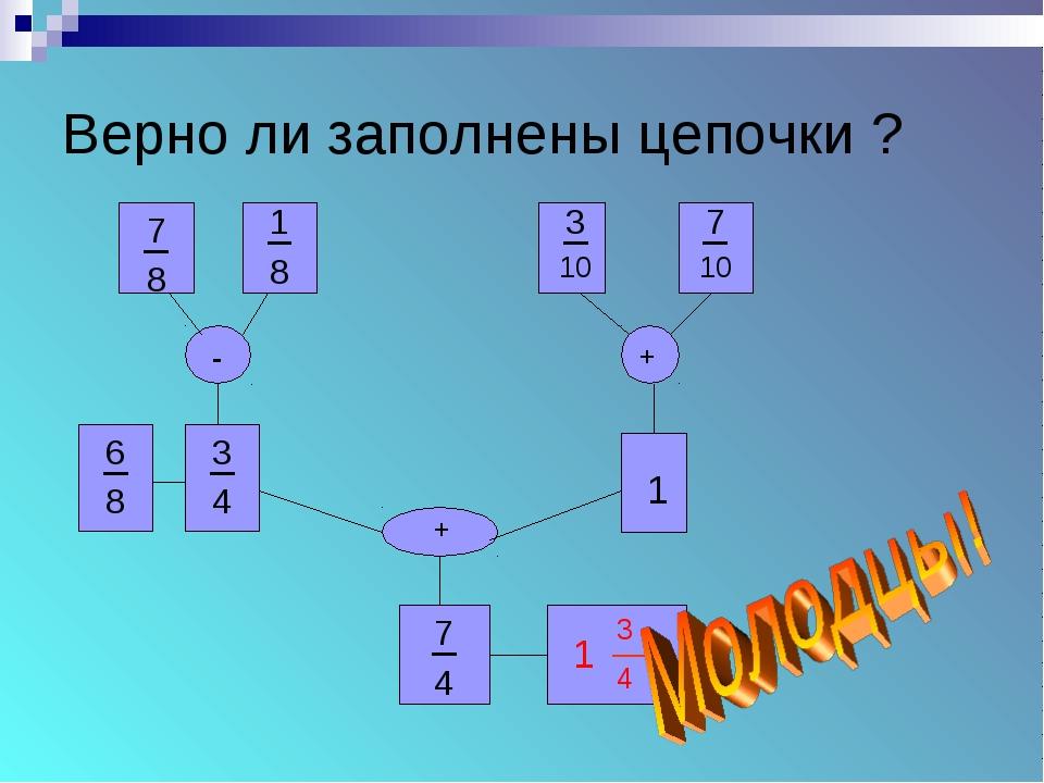Верно ли заполнены цепочки ? - + + 3 1