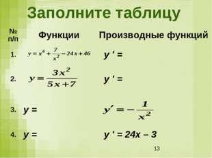 Заполните таблицу № п/пФункцииПроизводные функций 1. у ′ = 2. у ′ = 3.