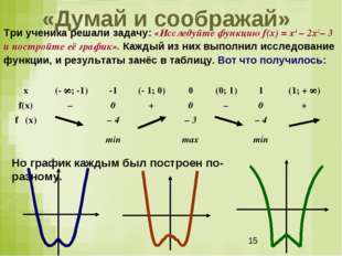 «Думай и соображай» Три ученика решали задачу: «Исследуйте функцию f(x) = х4