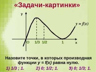 Назовите точки, в которых производная функции у = f(x) равна нулю. 1) 1/3 ; 1
