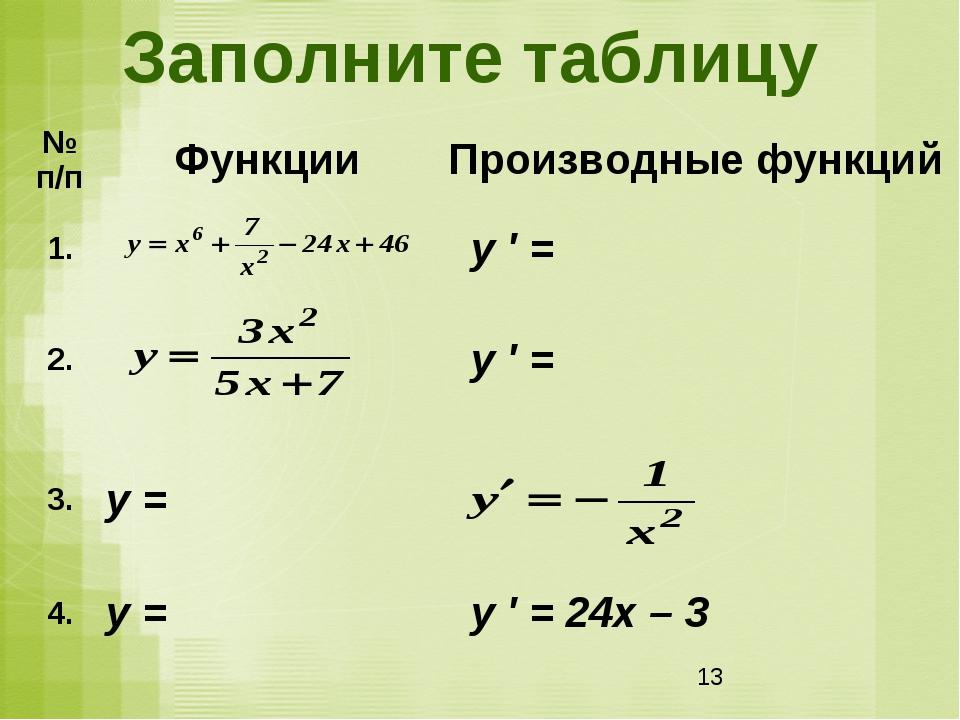 Заполните таблицу № п/пФункцииПроизводные функций 1. у ′ = 2. у ′ = 3....