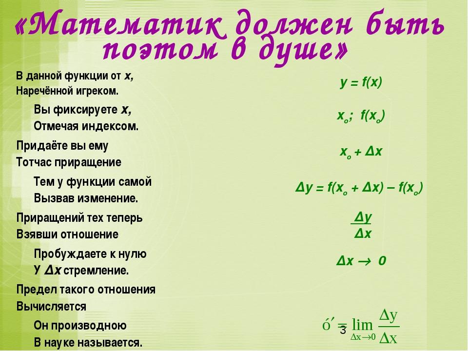 «Математик должен быть поэтом в душе» В данной функции от х, Наречённой игрек...