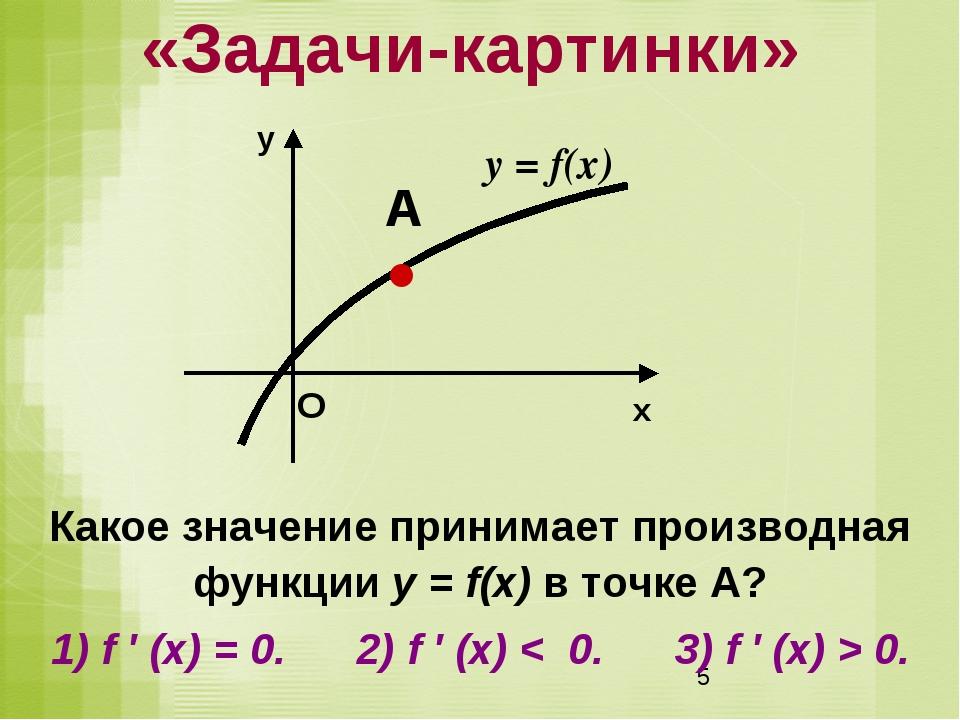 «Задачи-картинки» Какое значение принимает производная функции у = f(x) в точ...