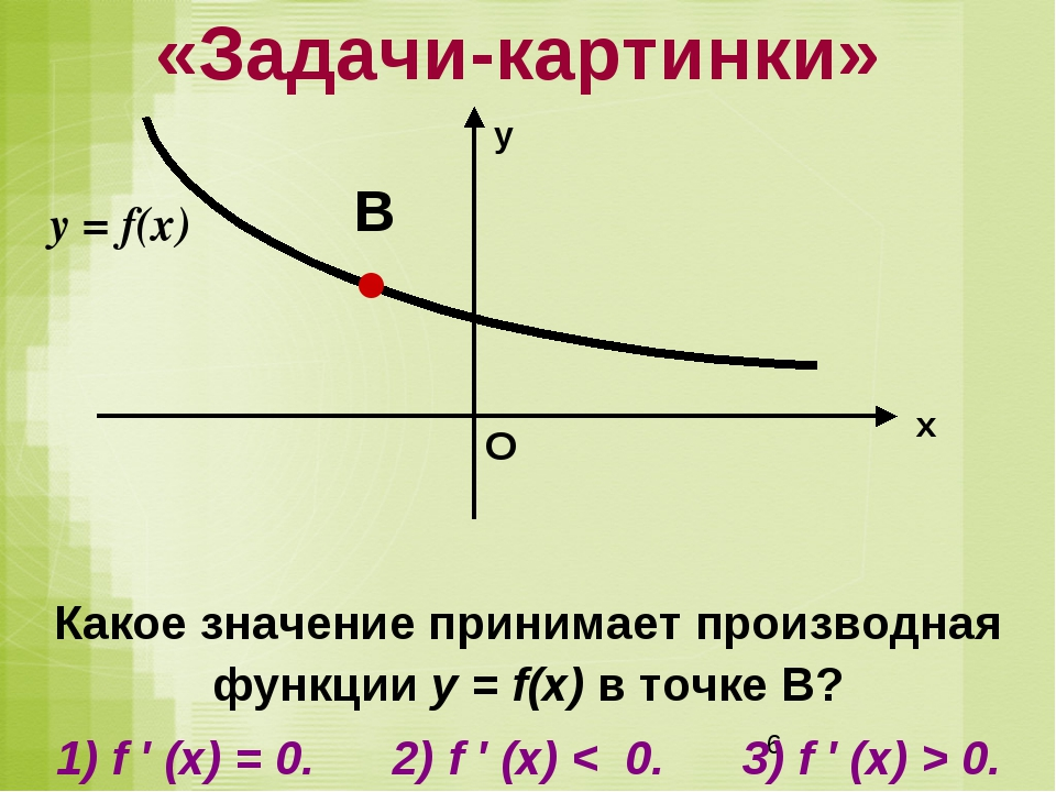 Какое значение принимает производная функции у = f(x) в точке В? 1) f ′ (x) =...