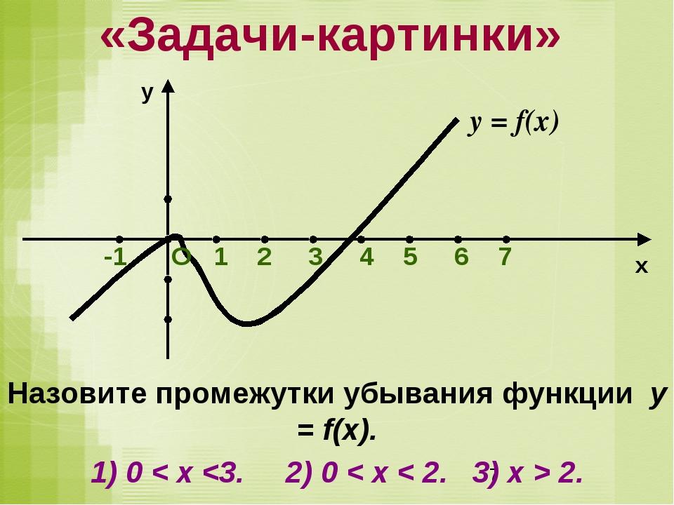 Назовите промежутки убывания функции у = f(x). 1) 0 < x  2. «Задачи-картинки»