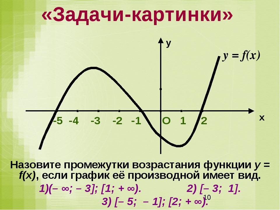 Назовите промежутки возрастания функции у = f(x), если график её производной...