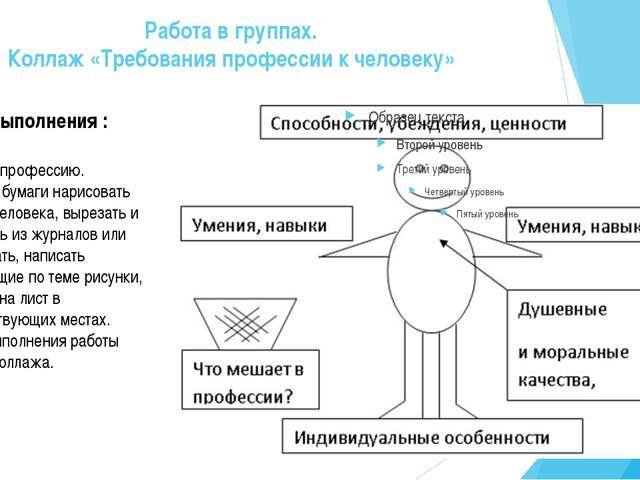 Работа в группах. Коллаж «Требования профессии к человеку» Техника выполнения...
