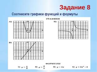 Задание 8 Соотнесите графики функций и формулы