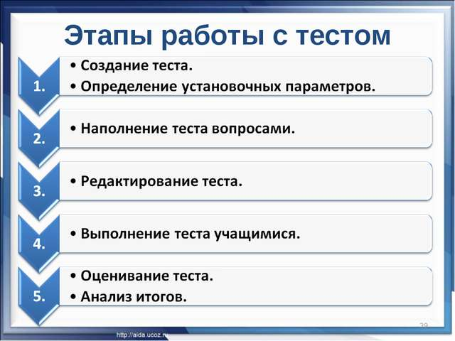 Этапы работы с тестом *