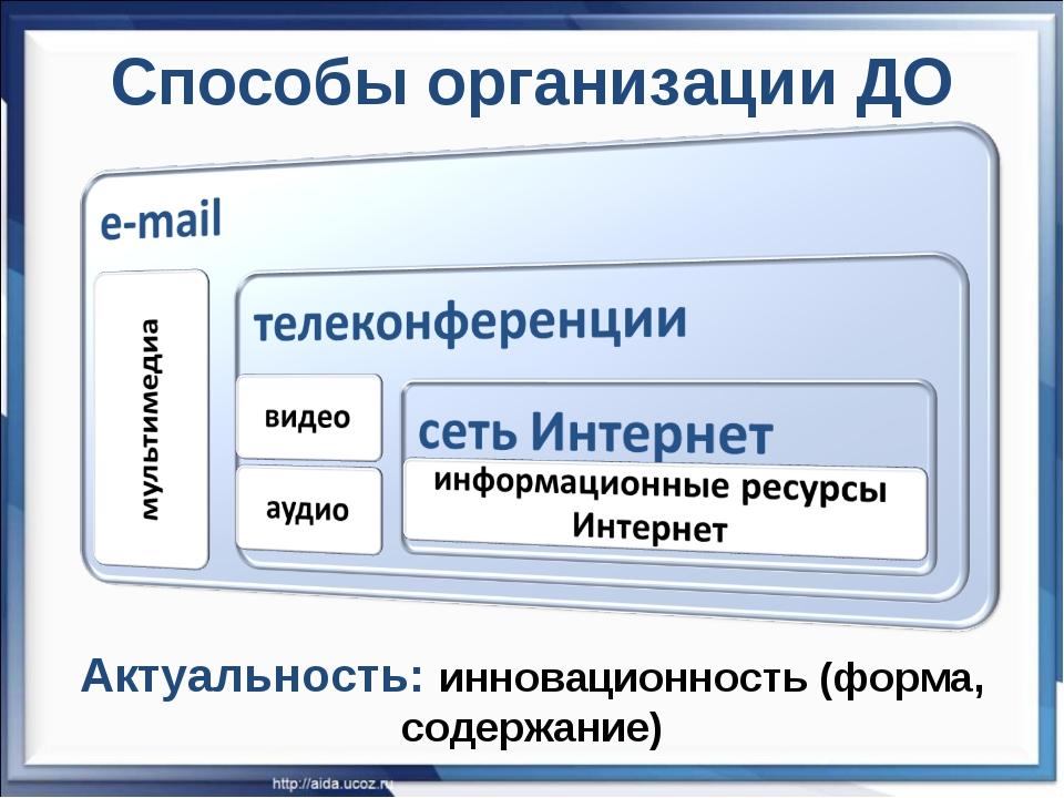 Способы организации ДО Актуальность: инновационность (форма, содержание)