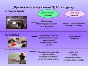 Применение технологии К.М. на уроке I. Стадия вызова II. Стадия осмысления II