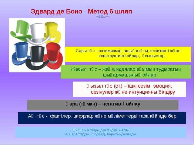 М А Қ С А Т Ы: әртүрлі ойлауды қажет ететін сұрақтар, проблемалар, ситуациял...