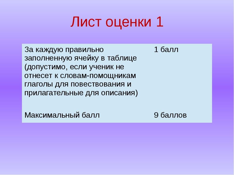 Лист оценки 1 За каждую правильно заполненную ячейку в таблице (допустимо,есл...
