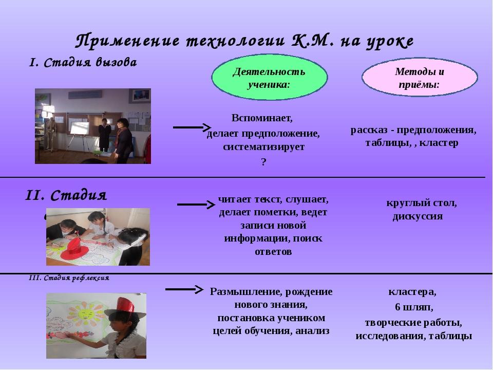 Применение технологии К.М. на уроке I. Стадия вызова II. Стадия осмысления II...