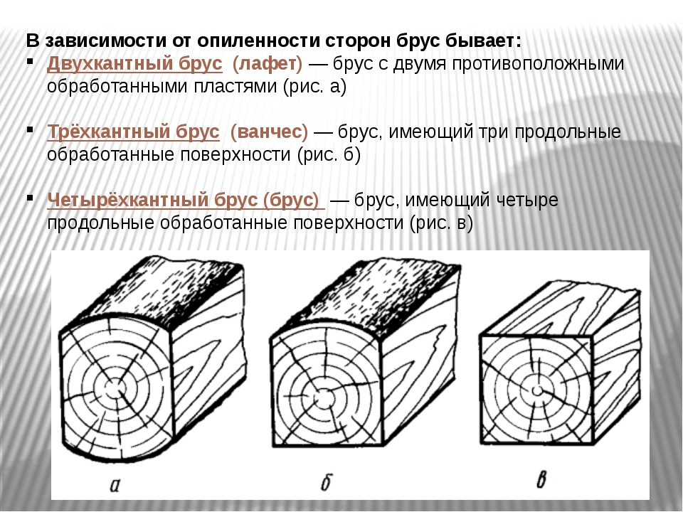 В зависимости от опиленности сторон брус бывает: Двухкантный брус (лафет) —...