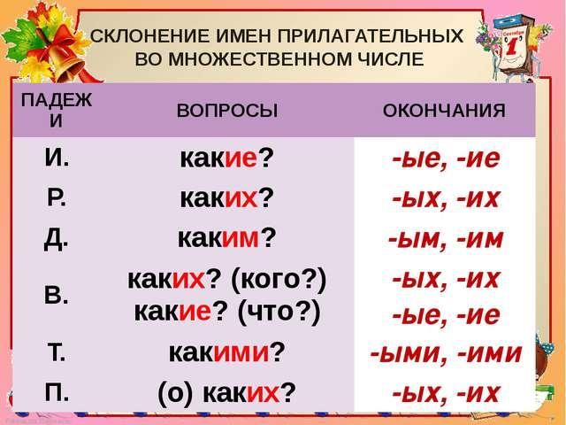 Классификация существительных только в английском языке человеческие (human)