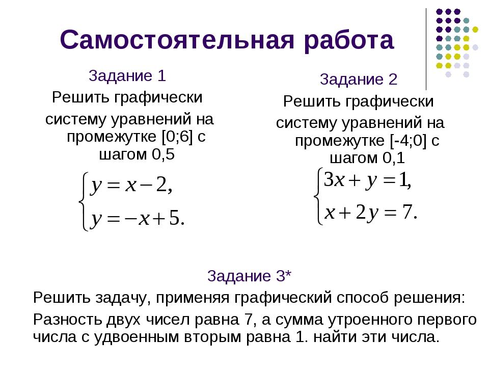 Самостоятельная работа Задание 2 Решить графически систему уравнений на проме...