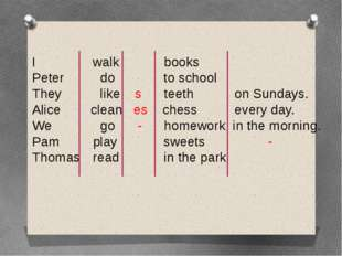 I 	 walk books 	 Peter 	 do	 to school They	 like s teeth	 on Sundays. Alice