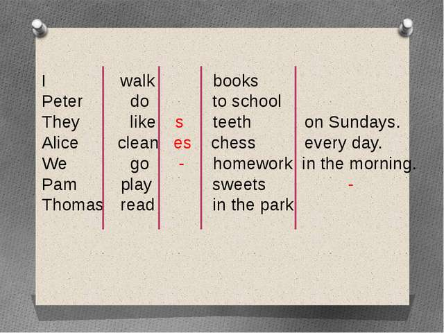 I 	 walk books 	 Peter 	 do	 to school They	 like s teeth	 on Sundays. Alice...