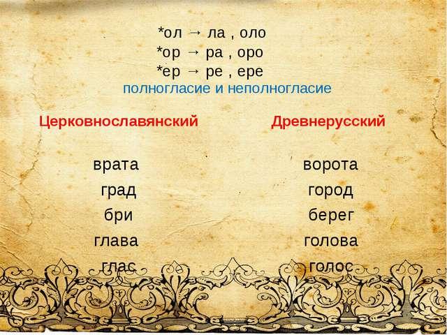 *ол → ла , оло *ор → ра , оро *ер → ре , ере полногласие и неполногласие Цер...