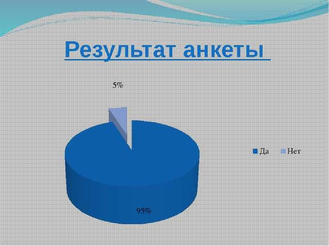 Результат анкеты