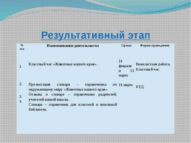 Результативный этап № п/п Наименование деятельности Сроки Форма проведения 1....