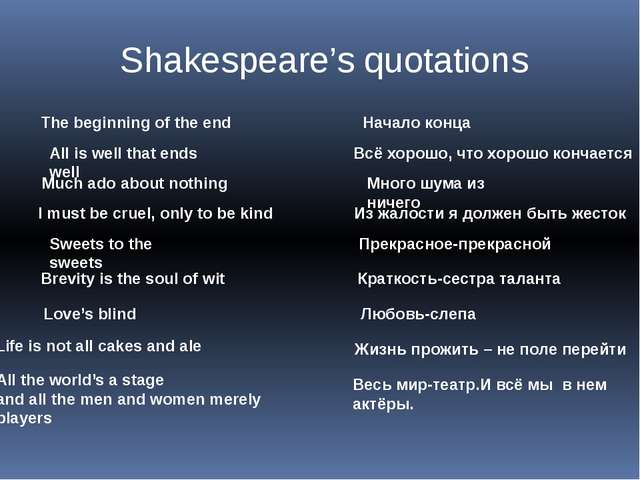Shakespeare's quotations The beginning of the end Начало конца All is well th...