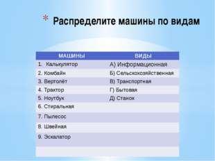Распределите машины по видам МАШИНЫ ВИДЫ Калькулятор А) Информационная 2. Ко