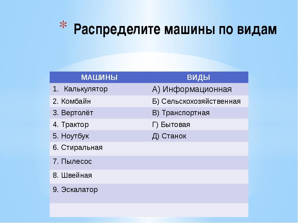 Распределите машины по видам МАШИНЫ ВИДЫ Калькулятор А) Информационная 2. Ко...