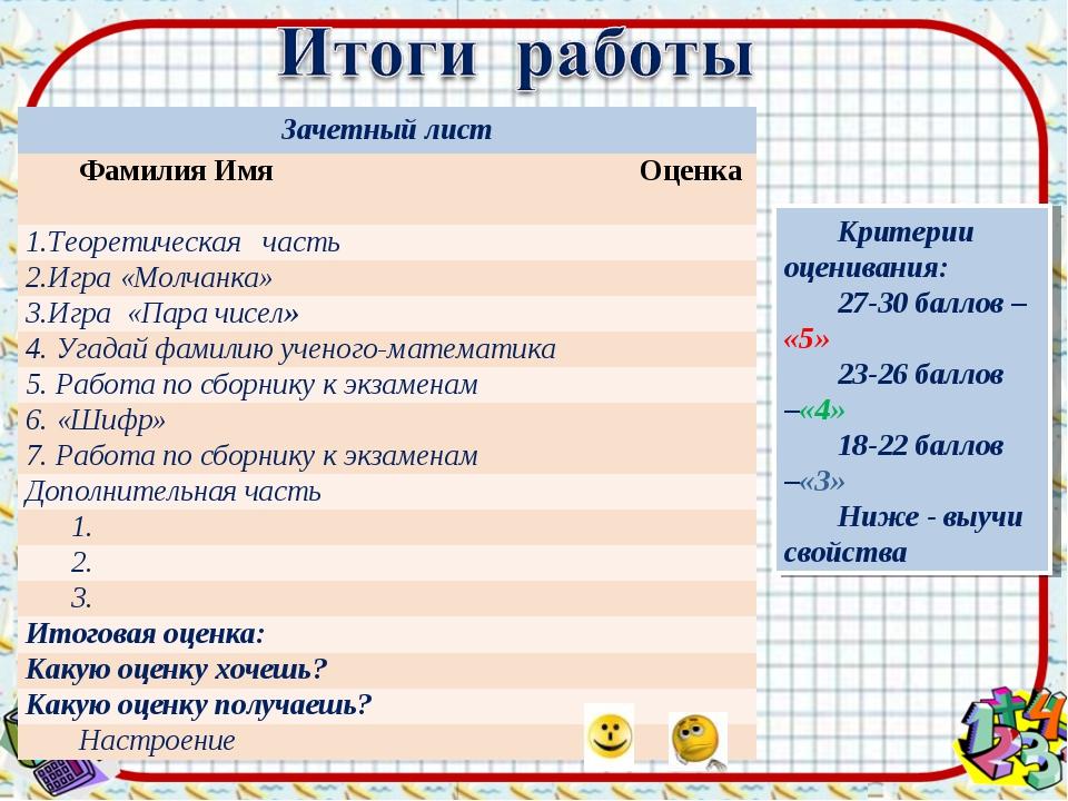 Критерии оценивания: 27-30 баллов – «5» 23-26 баллов –«4» 18-22 баллов –«3» Н...